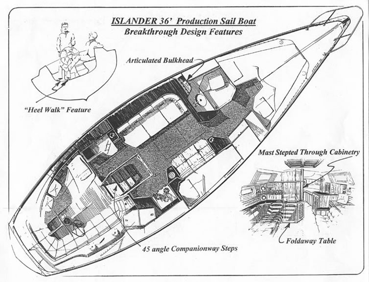 22 Sailboat Interior - House Design Inspiration – Interior